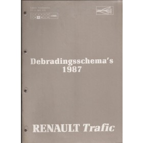 Renault Trafic Werkplaatshandboek Benzine/Diesel Fabrikant 87 ongebruikt Elektrische schema Nederlands